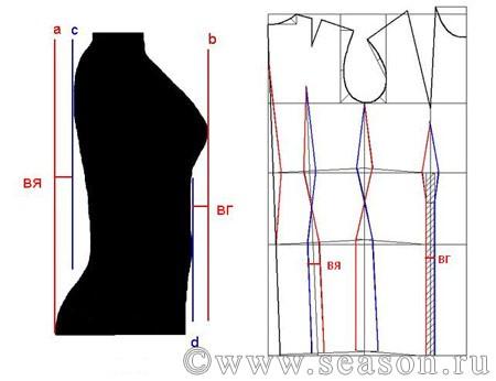 Выкройки платьев на нестандартные фигуры