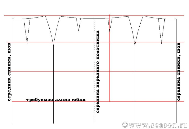 Как сшить прямую юбку с одним швом на резинке 98
