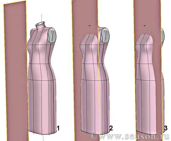Какие вытачки бывают на платье