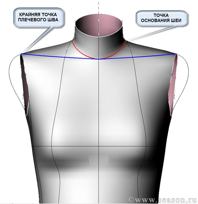 точки на теле для снятия болей