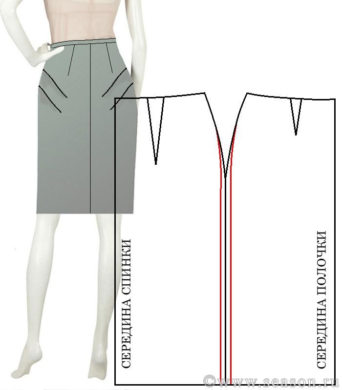 Дефекты юбки и их исправления