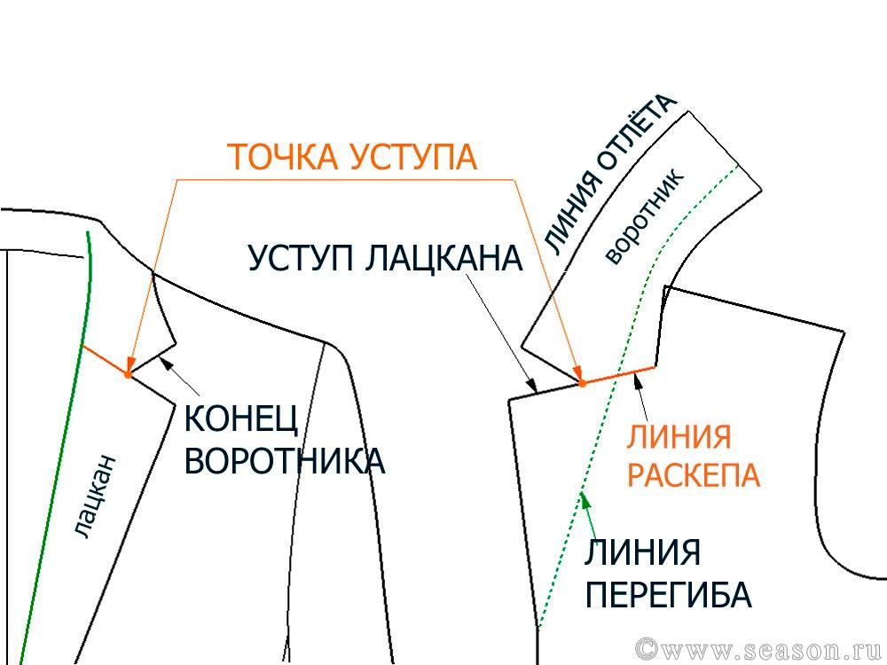 Как сшить на пиджак воротник 85