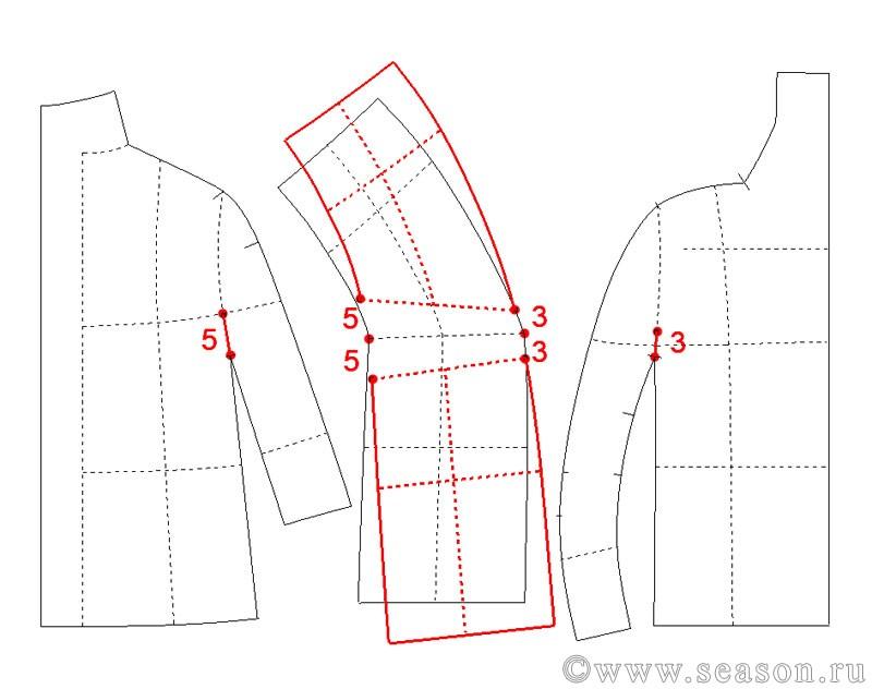 Пальто с цельнокроеным рукавом своими руками 56