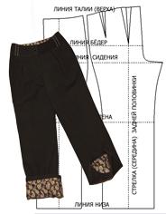 Построение подкладки по выкройке брюк