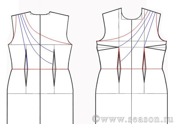 Выкройки платья на одно плечо с драпировкой на плече