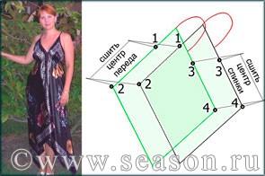 Сшить платье из прямоугольника своими руками