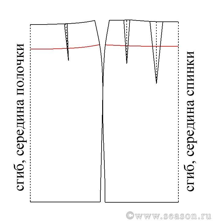 Сшить юбку на кокетке без выкройки быстро