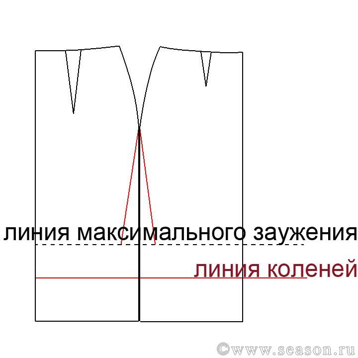 Как сшит юбку до колен 860