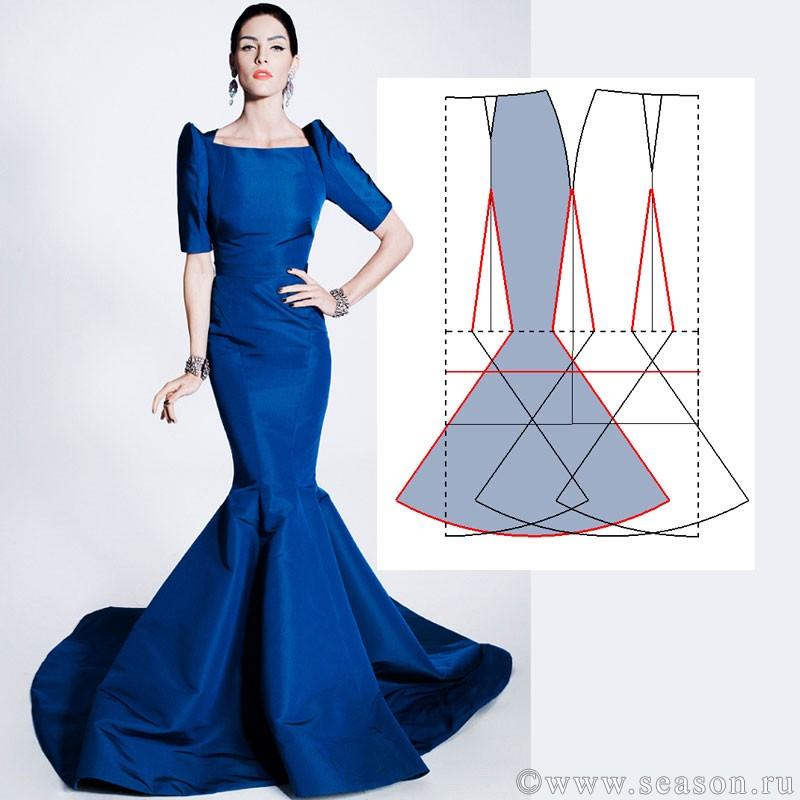 Выкройки платье русалки