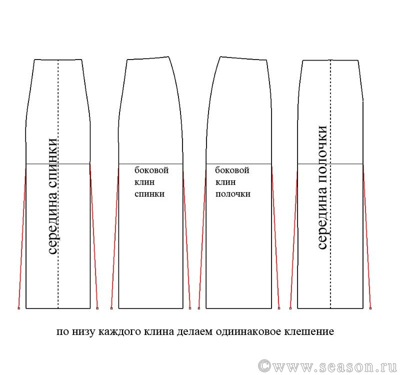 Как сшить из клиньев юбку 9