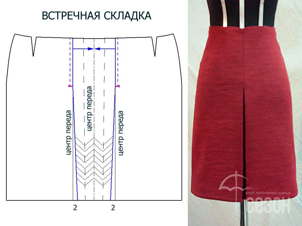 Как сшить себе юбку со складками