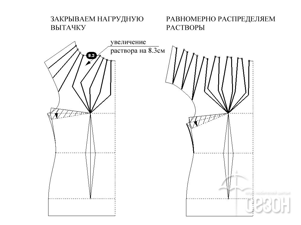 Выкройка блузок горловина в складку